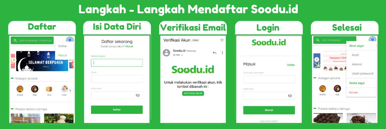Alur-Pendaftaran-Soodu.id_